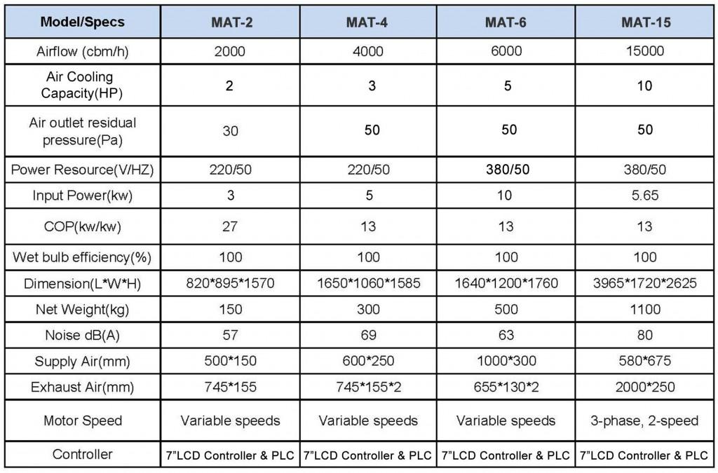 mat_3